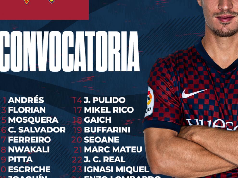 Lista de convocados del Huesca para el derbi.