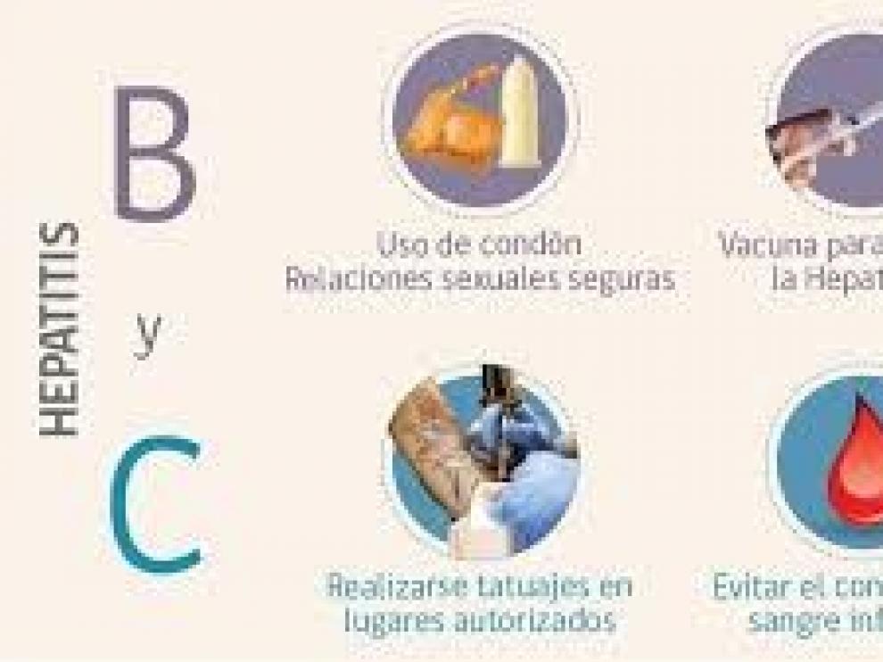 La incidencia de la hepatitis A bajó un 21 % en Aragón en 2018