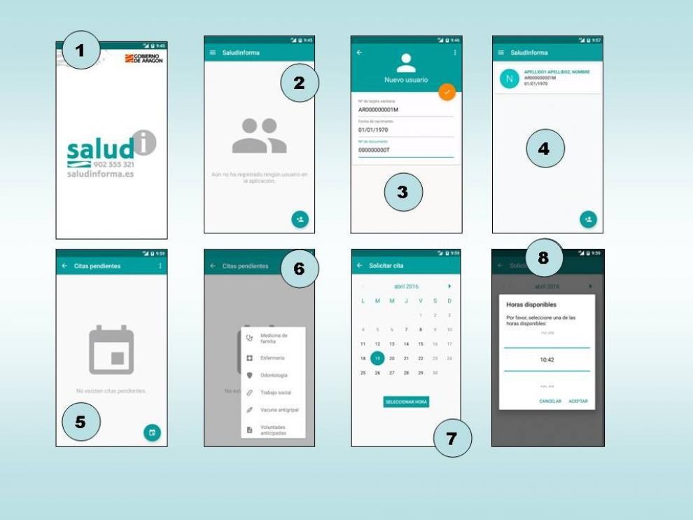 Las citas gestionadas por la app de Salud casi se duplican en un año
