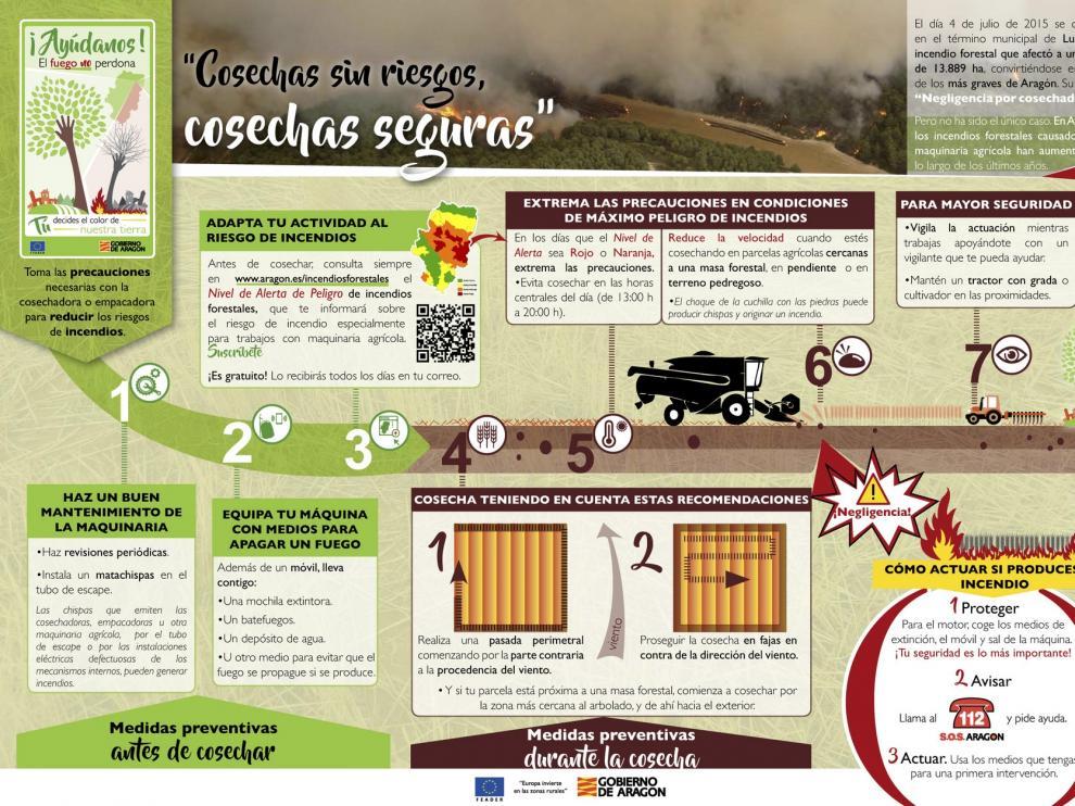 """Las organizaciones agrarias de Huesca reclaman """"máxima"""" prudencia ante la alerta por incendios"""