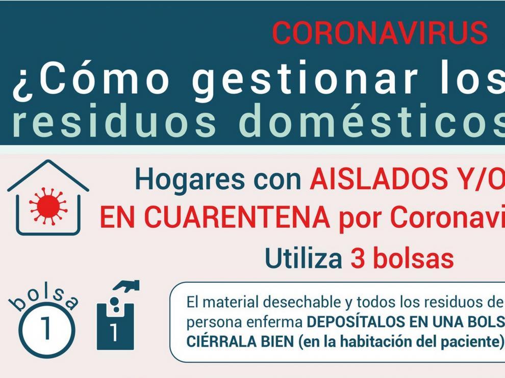 La DGA indica cómo tratar los residuos en casas en cuarentena por coronavirus