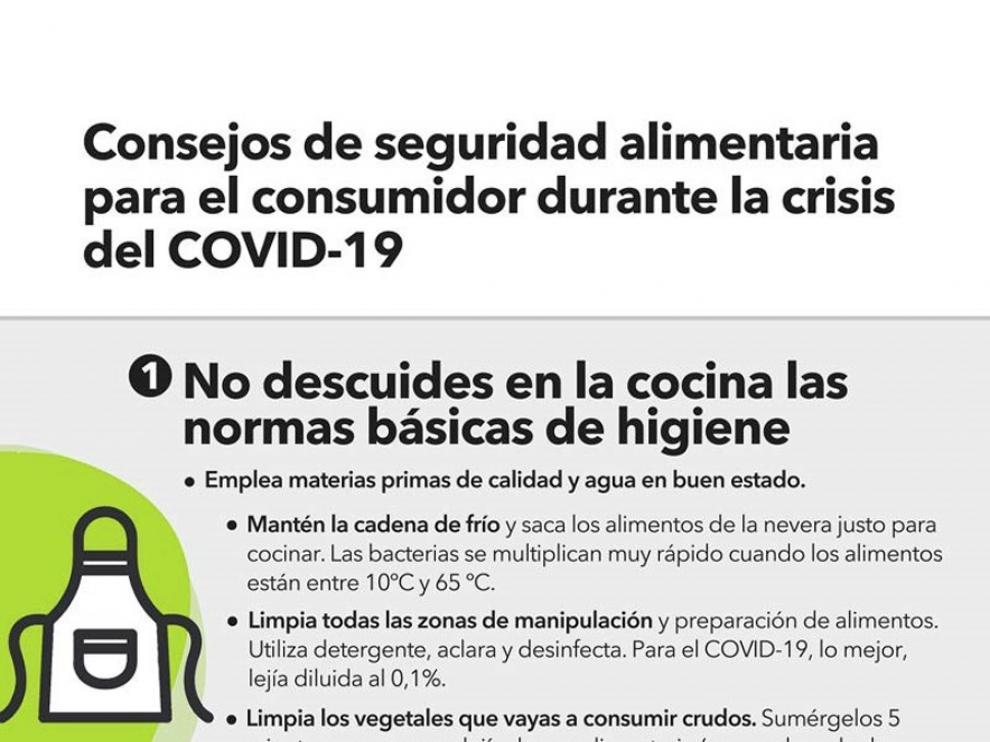 Cómo comprar y manipular alimentos para evitar contagios por coronavirus