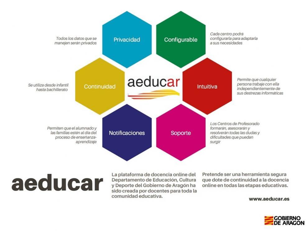 Educación presenta una plataforma online para todos los centros aragoneses