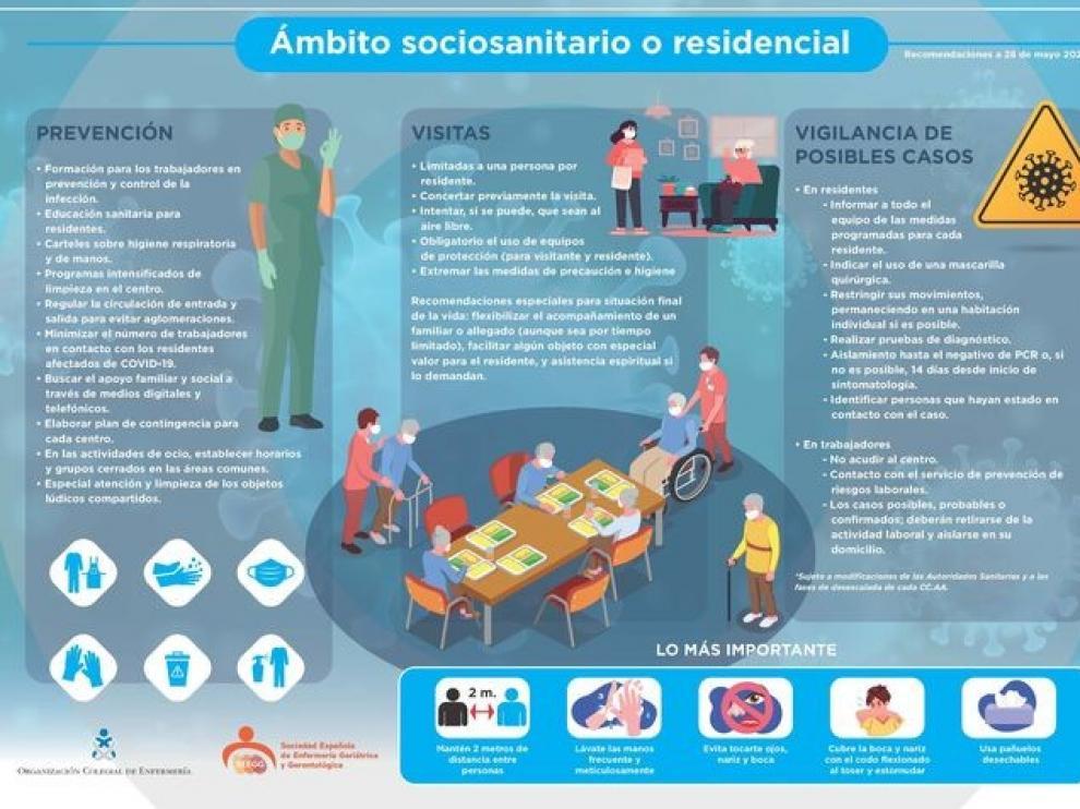 El Colegio de Enfermería da pautas para proteger a los mayores