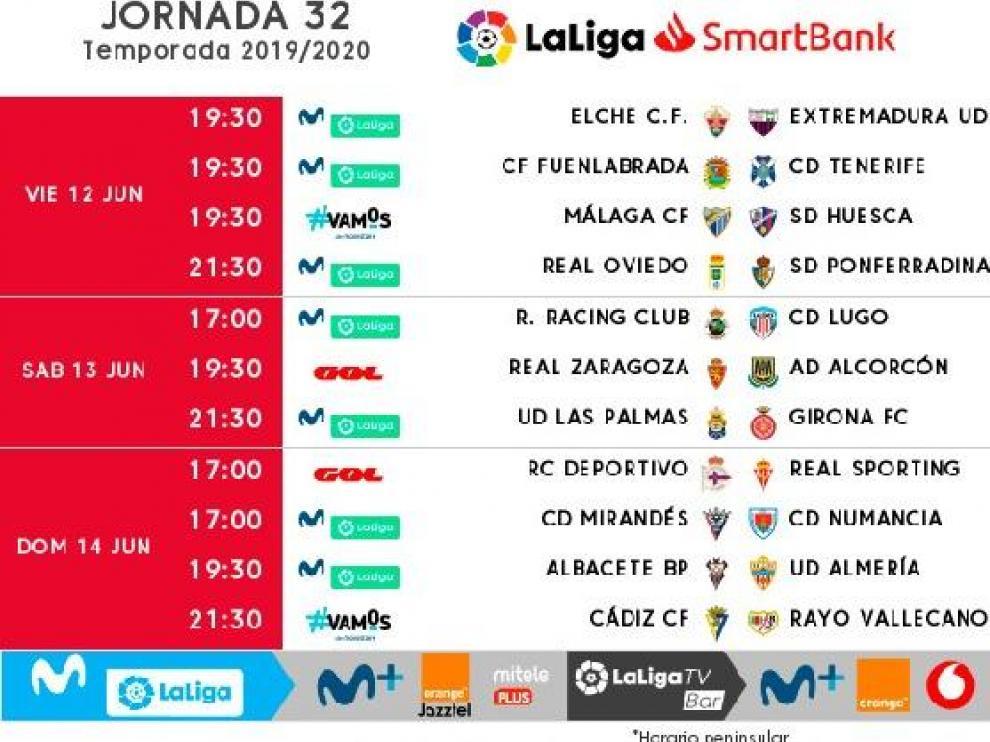 El Huesca ya conoce fecha y hora para sus partidos ante Málaga y Mirandés
