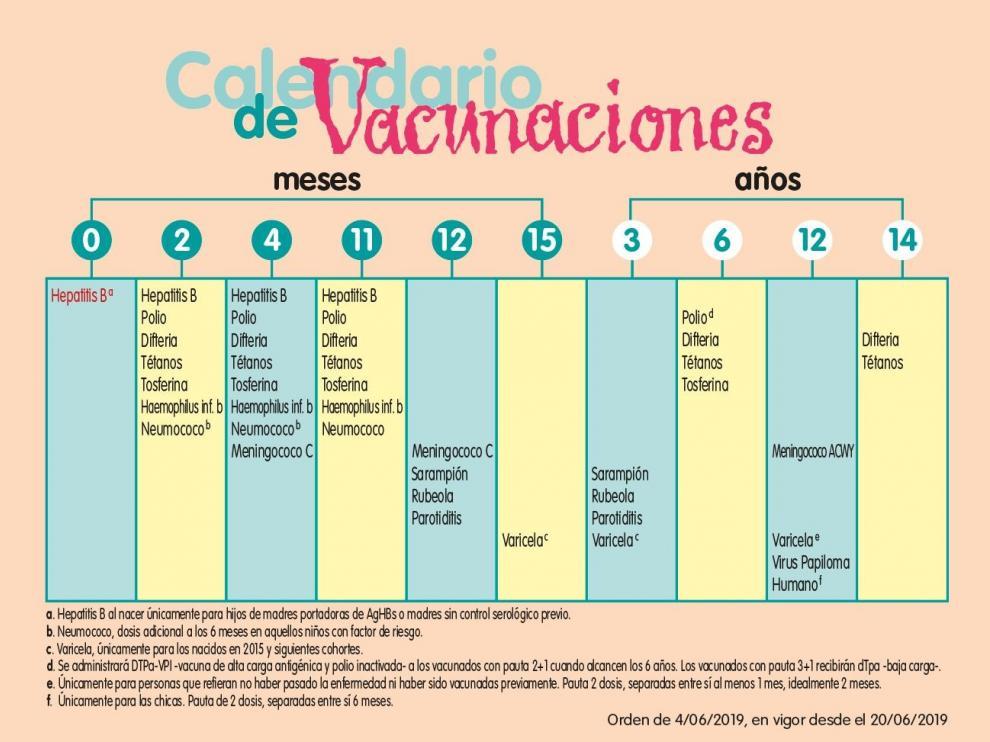 Salud Pública dicta instrucciones para la progresiva normalización del programa de vacunaciones