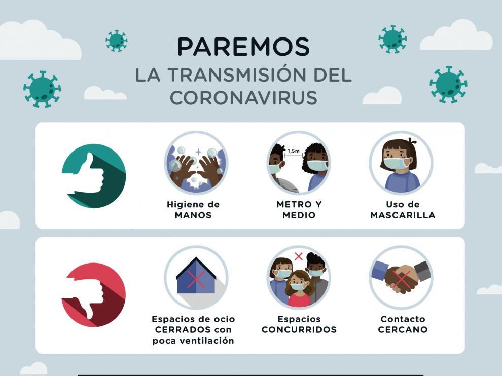 La DGA lanza una campaña de prevención para los migrantes