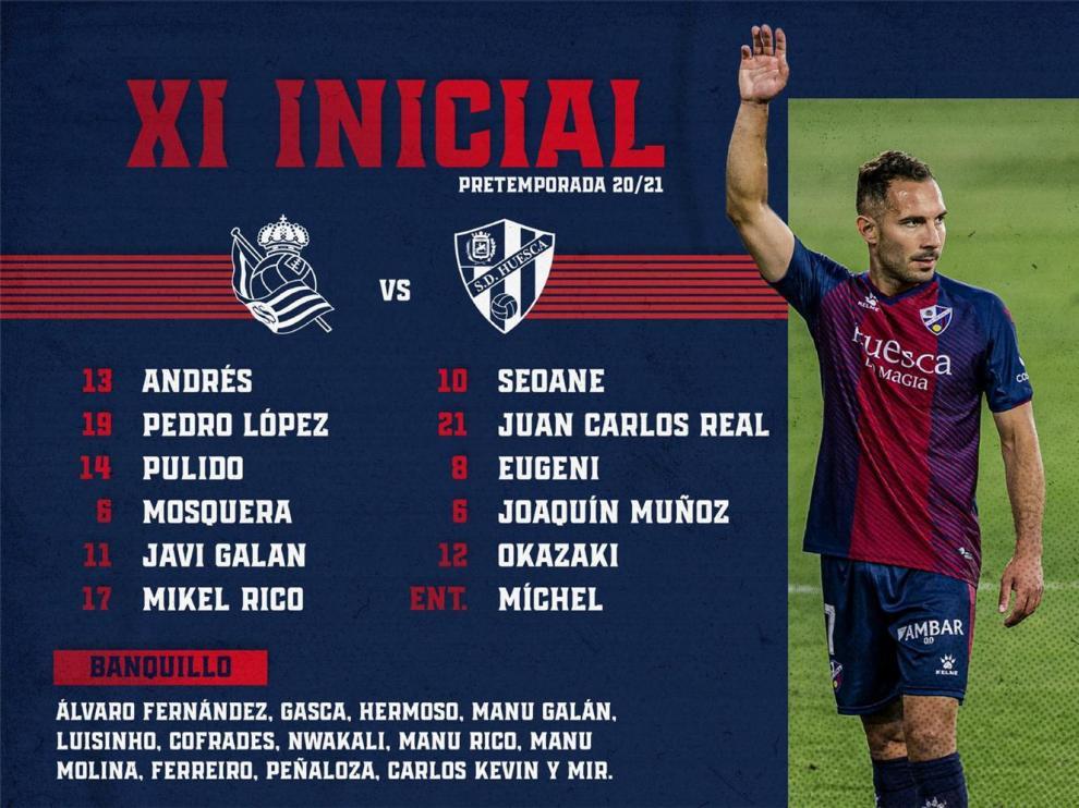 El Huesca empata en Zubieta (2-2)