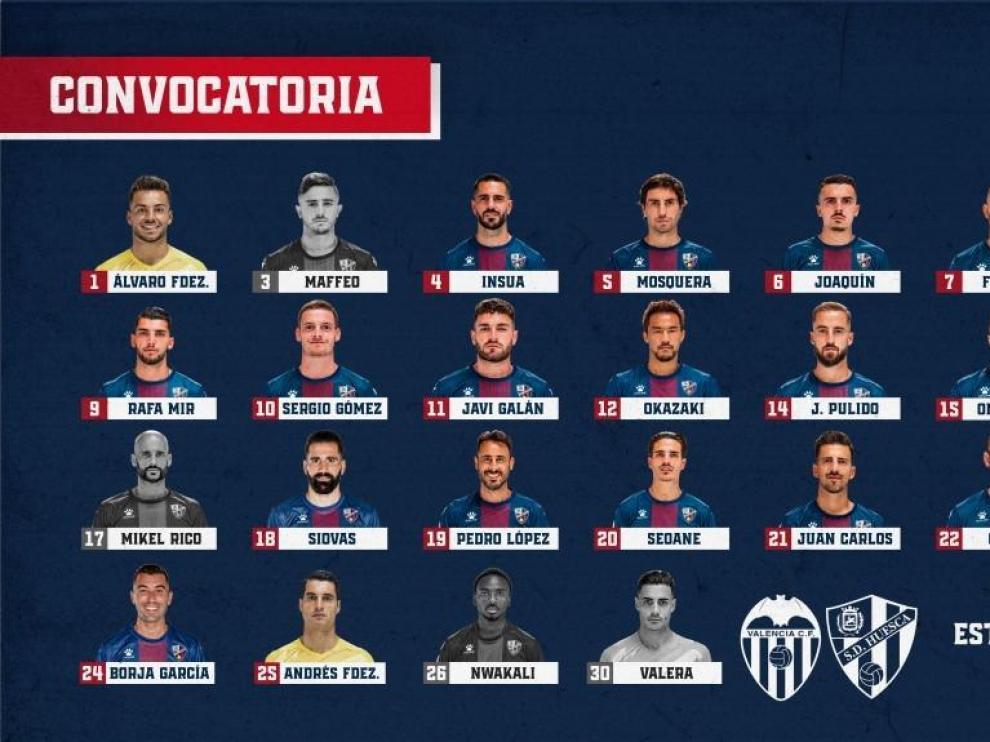 Ontiveros y Gastón Silva viajan a Valencia