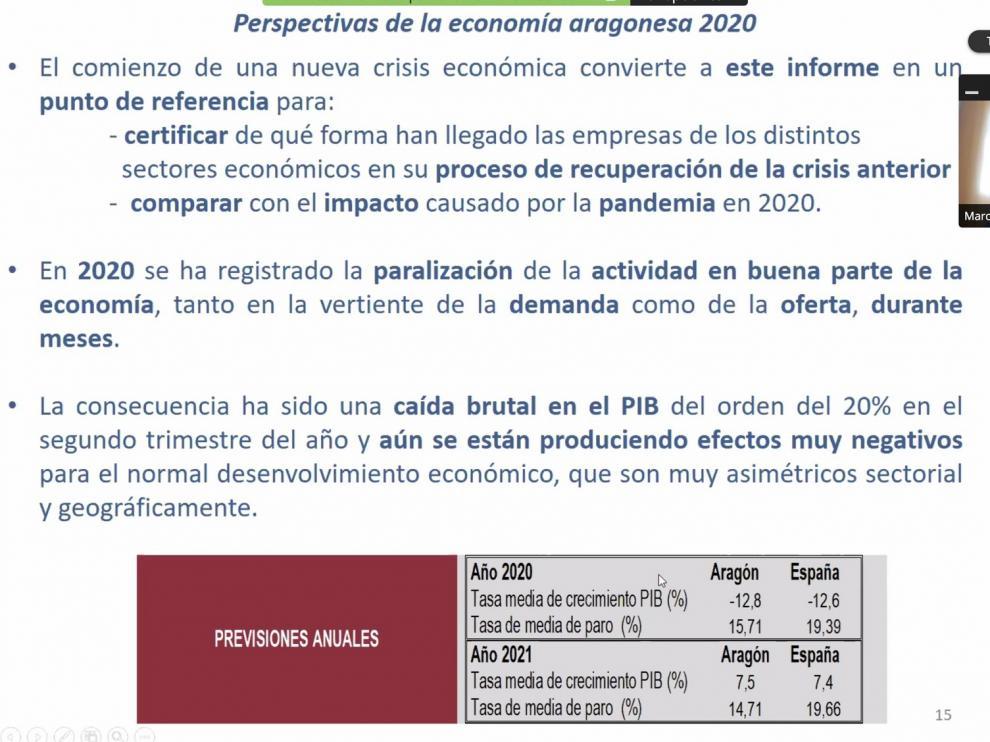 Huesca terminó el 2019 siendo la segunda provincia de España que más creció en exportación