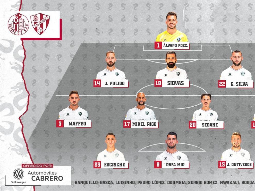 El Huesca muestra ante el Getafe una mejoría insuficiente (1-0)