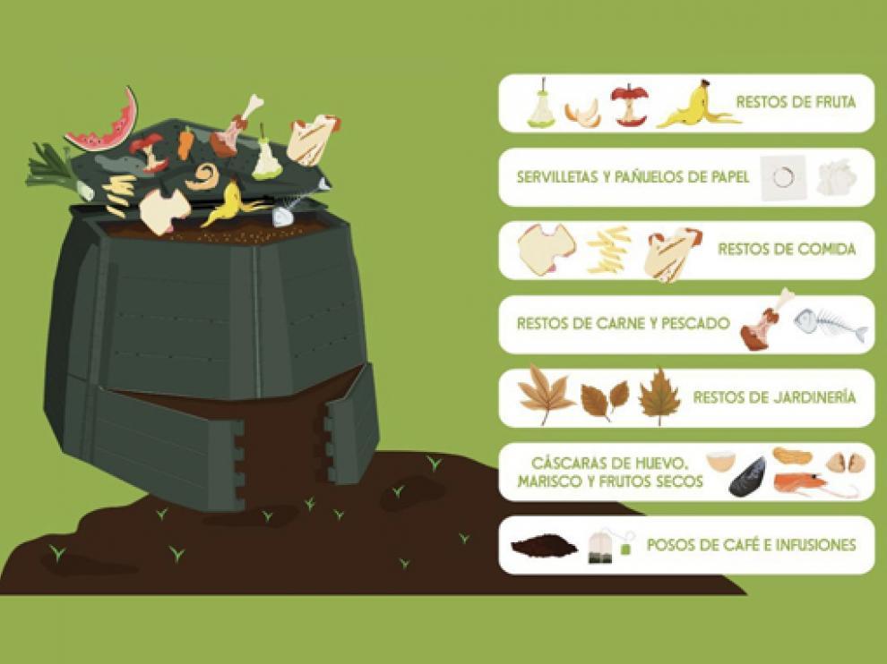 En los compostadores podrán depositarse residuos como restos de comida, jardinería o servilletas y pañuelos de papel.
