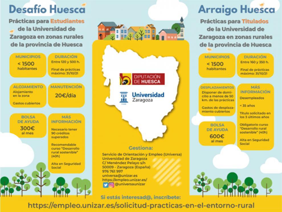 Cartel sobre los proyectos Desafío Huesca y Arraigo Huesca.