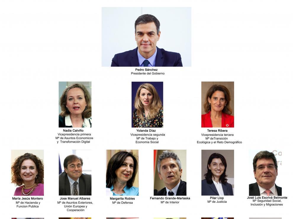 Composición del Gobierno de Pedro Sánchez