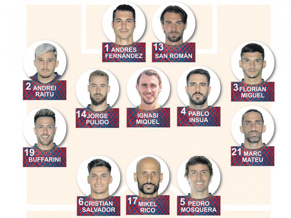 Parte de la plantilla de la SD Huesca para la temporada 2021-2022